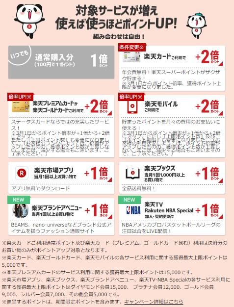 f:id:mizuhosakura555:20180324191929j:plain