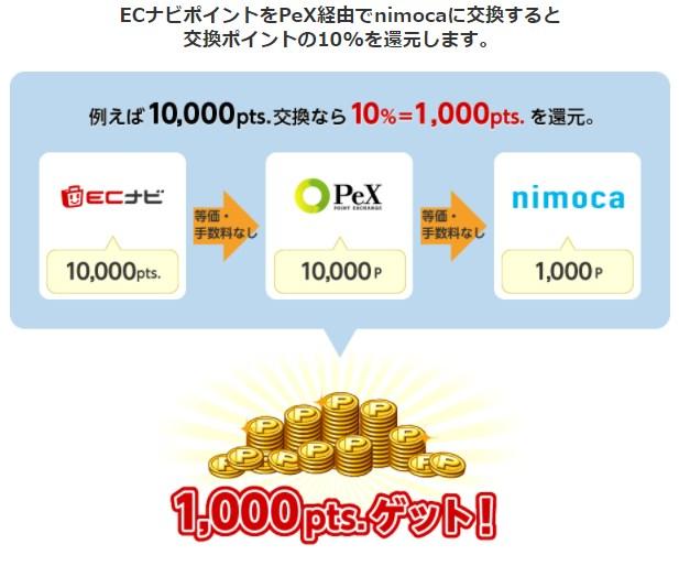 f:id:mizuhosakura555:20180403094303j:plain