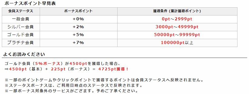 f:id:mizuhosakura555:20180501134931j:plain