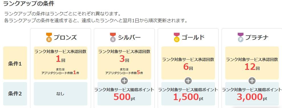 f:id:mizuhosakura555:20180502152238j:plain