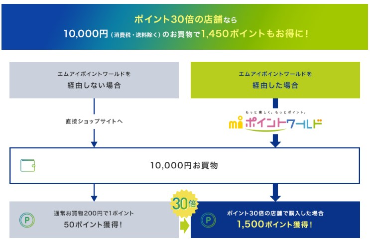 f:id:mizuhosakura555:20180715111107j:plain