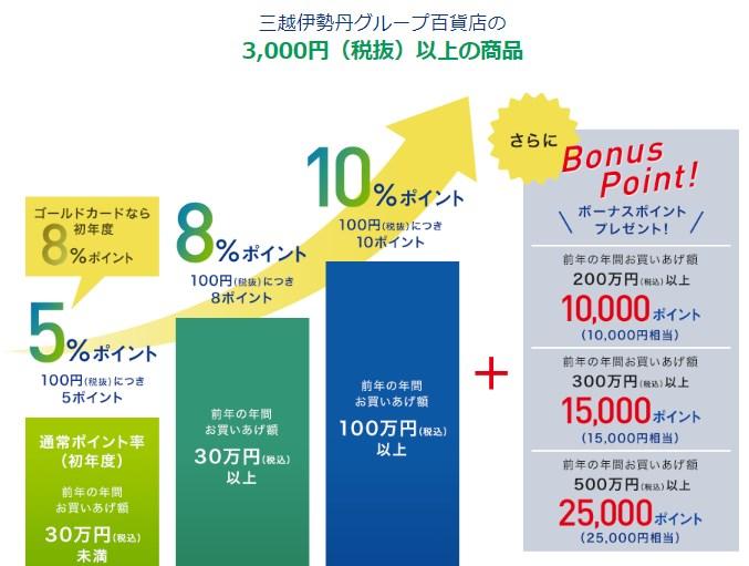 f:id:mizuhosakura555:20180715111343j:plain