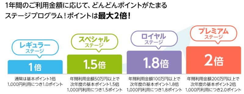 f:id:mizuhosakura555:20180719153019j:plain