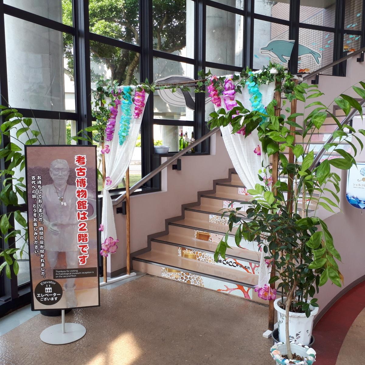 指宿市考古博物館 時遊館 Cocco はしむれ