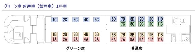特急 こうのとり 1号車 グリーン車 普通車 座席表