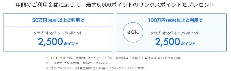 クラブ・オン/ミレニアムポイント サンクスポイント