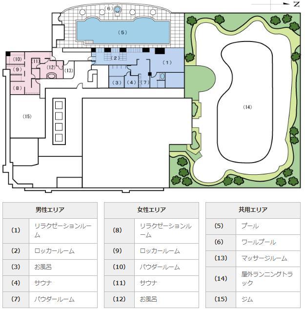 ウェスティンホテル大阪 フィットネス